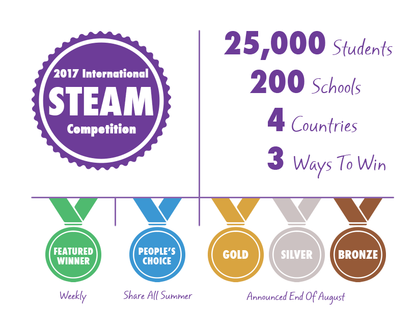 2017 STEAM International