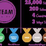 compete_steamcomp2018